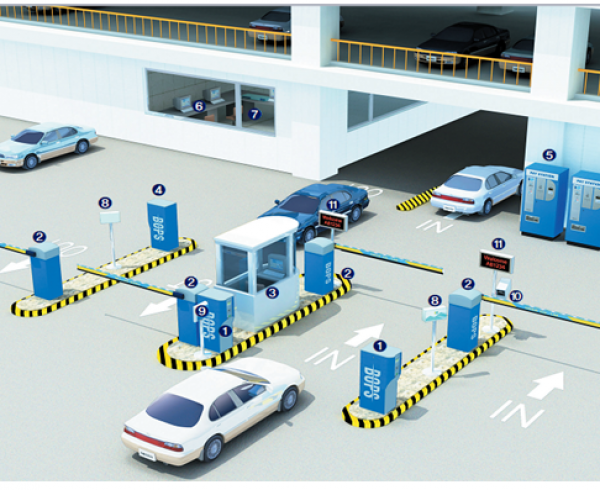 PARKING DIRECTION SYSTEMS